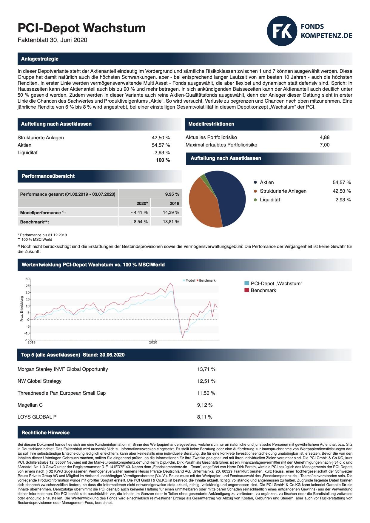 PCI Vermögensverwaltung Depot Wachstum